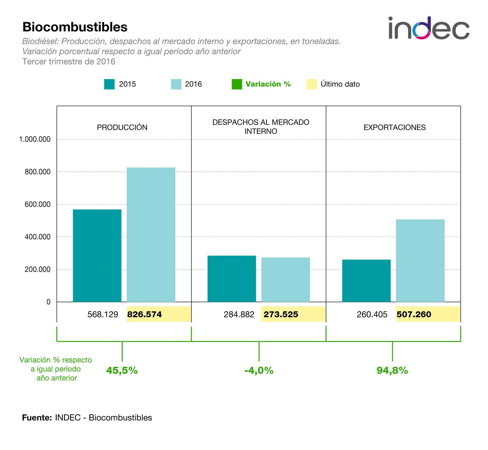 infografia_biocombustibles_11_16